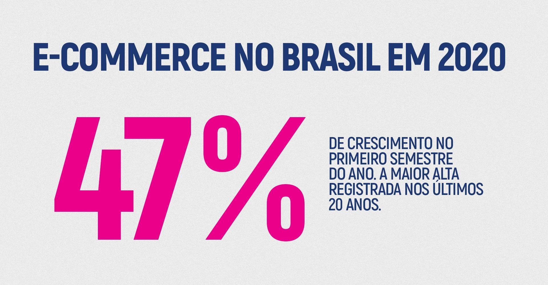 crescimento e-commerce brasil
